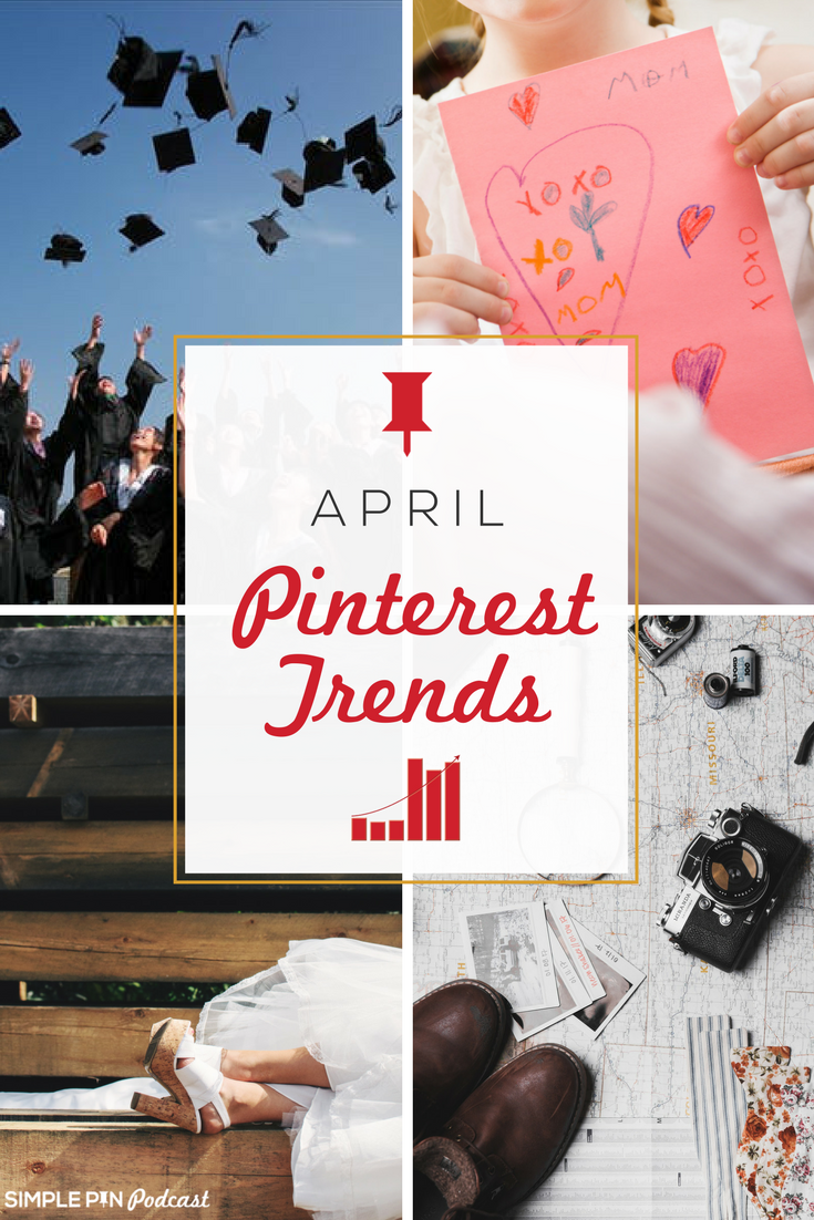"Photo collage of content ideas to pin on Pinterest in March with text overlay that reads ""April Pinterest Trends"""